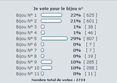 Resultats_du_concours